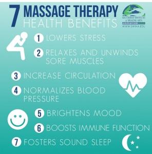 7 benefits