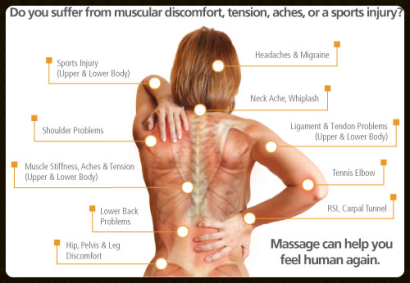 Massage+Benefits